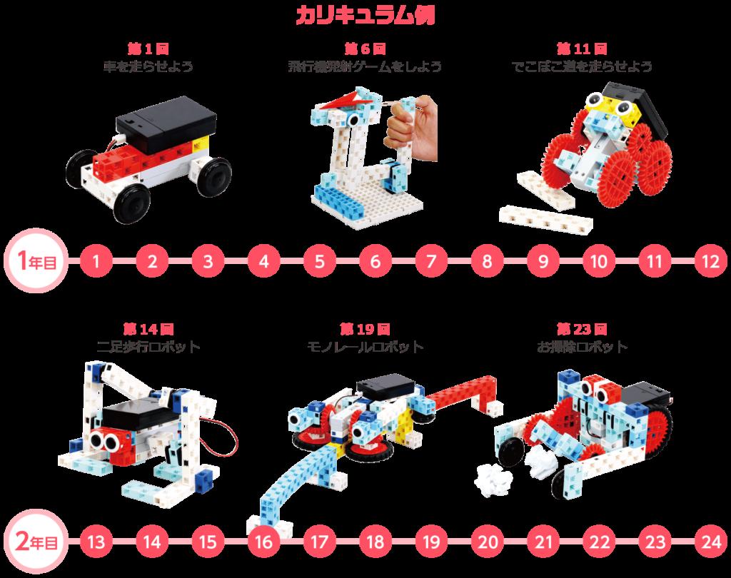 アーテックロボットのイメージ